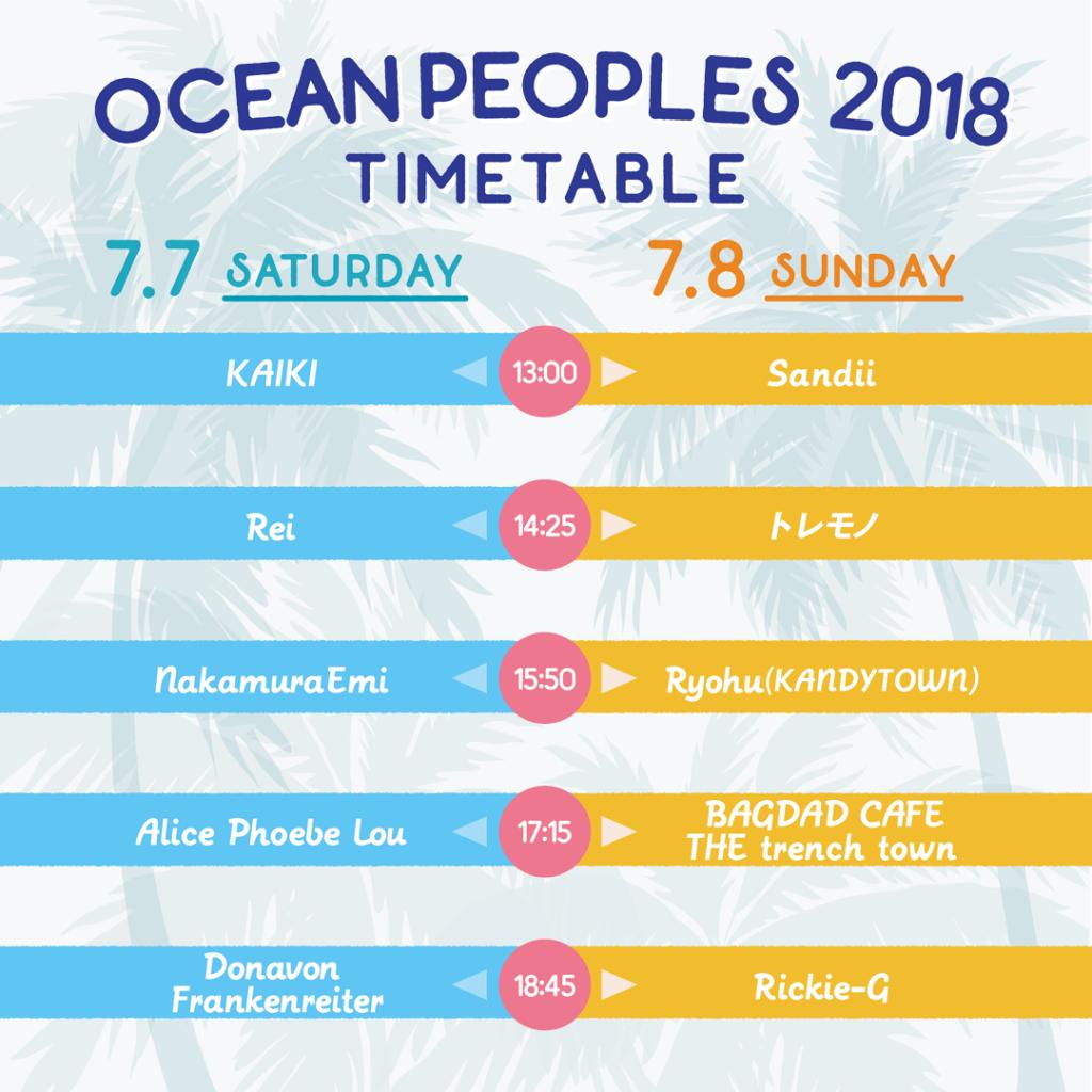 op18-timetable
